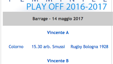 Play-off Barrage
